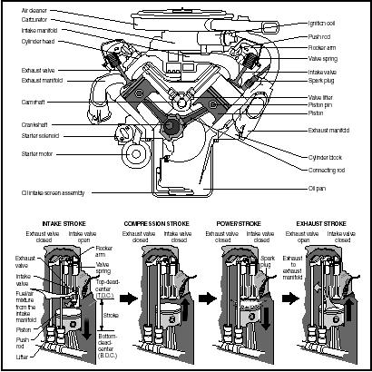 Internal_combustion_engine